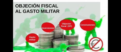 Objeción fiscal al gasto militar